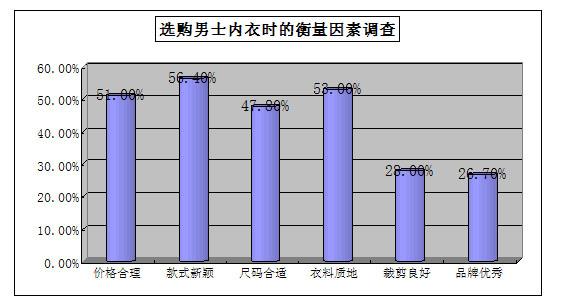 及投资分析报告